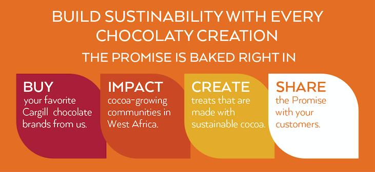 cargill chocolate sustainability
