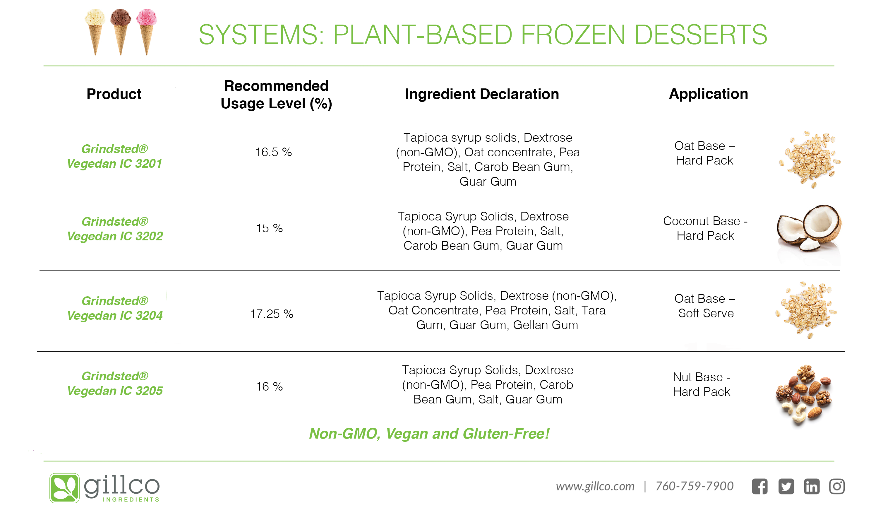 gillco ingredients plant based frozen solutions