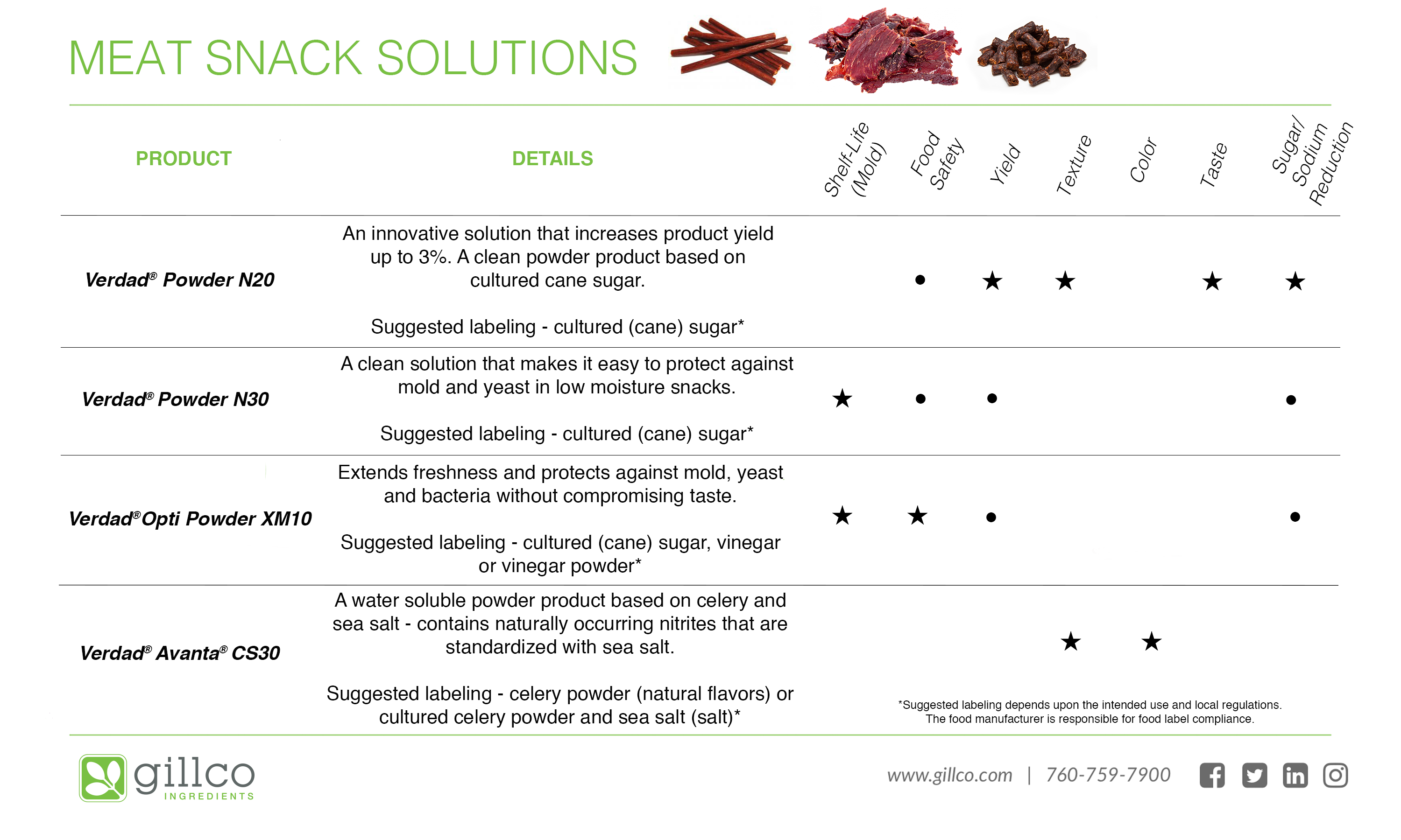gillco meat snack solutions verdad